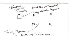 Thomas Seymour Burial Plot location map