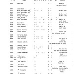 Eamer Provisions List